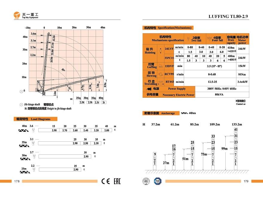 TL80-2.9另.jpg